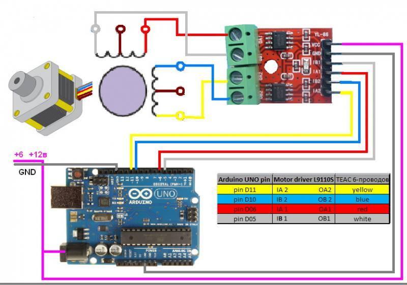 Arduino драйвер мотора для робота